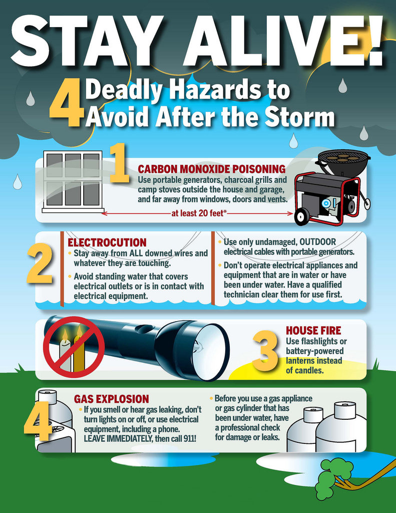 Hazards to avoid after the storm